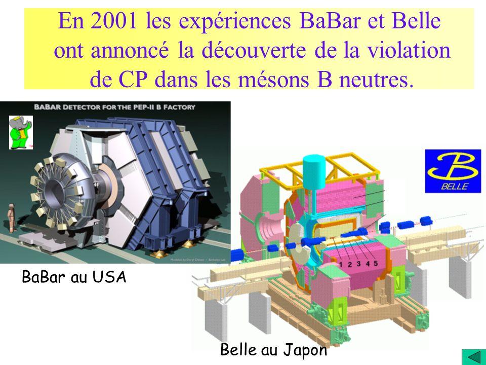 Le système des Kaons neutres a été longtemps le seul exemple de violation de CP. La compréhension de CP est fondamentale pour la physique des particul