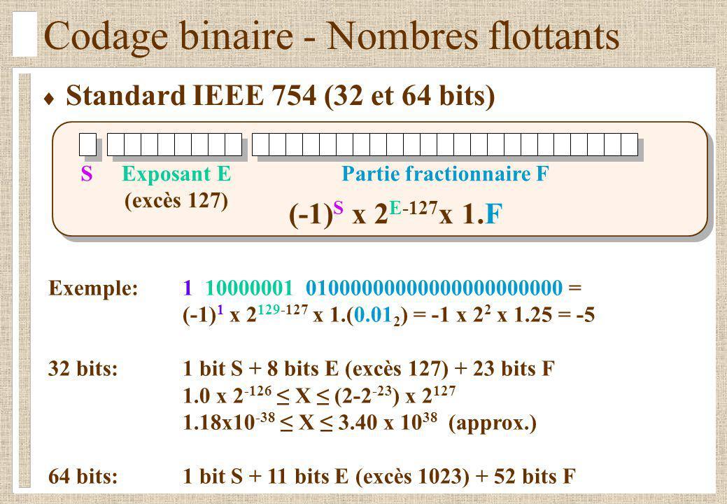 Codage binaire - Nombres flottants Standard IEEE 754 (32 et 64 bits) SExposant E (excès 127) Partie fractionnaire F Exemple:1 10000001 010000000000000