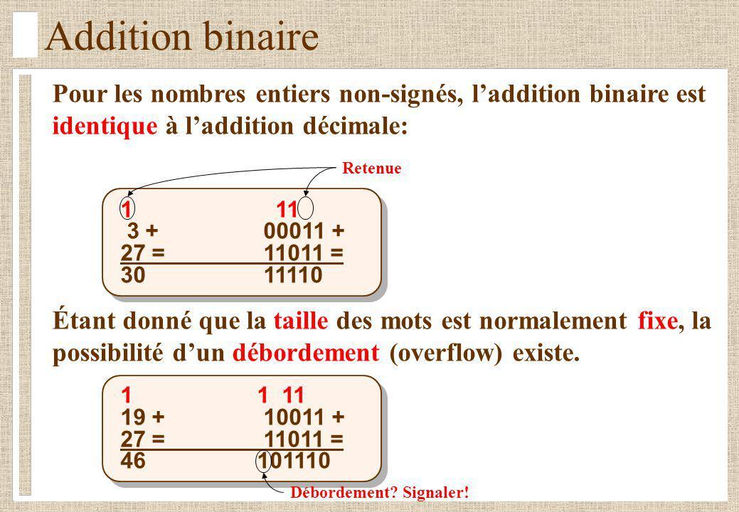 Pour les nombres entiers non-signés, laddition binaire est identique à laddition décimale: 1 11 3 + 00011 + 27 = 11011 = 30 11110 Étant donné que la taille des mots est normalement fixe, la possibilité dun débordement (overflow) existe.
