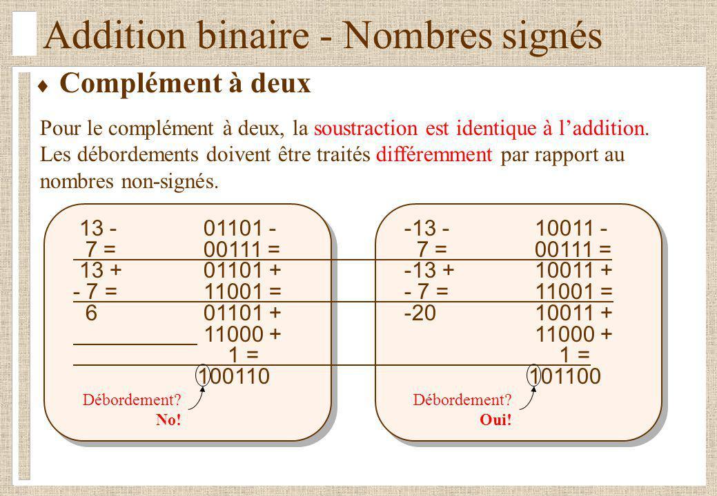 Addition binaire - Nombres signés Complément à deux Pour le complément à deux, la soustraction est identique à laddition. Les débordements doivent êtr