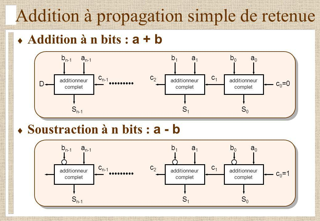 Addition à n bits : a + b Soustraction à n bits : a - b Addition à propagation simple de retenue c 0 =1 b n-1 a n-1 c n-1 S n-1 additionneur complet b1b1 a1a1 c1c1 c2c2 S1S1 additionneur complet b0b0 a0a0 S0S0 additionneur complet c 0 =0 b n-1 a n-1 c n-1 S n-1 additionneur complet b1b1 a1a1 c1c1 c2c2 S1S1 additionneur complet b0b0 a0a0 S0S0 additionneur complet D