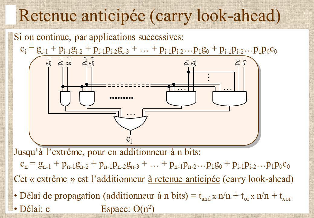 Si on continue, par applications successives: c i = g i-1 + p i-1 g i-2 + p i-1 p i-2 g i-3 + … + p i-1 p i-2 …p 1 g 0 + p i-1 p i-2 …p 1 p 0 c 0 Jusquà lextrême, pour en additionneur à n bits: c n = g n-1 + p n-1 g n-2 + p n-1 p n-2 g n-3 + … + p n-1 p n-2 …p 1 g 0 + p i-1 p i-2 …p 1 p 0 c 0 Cet « extrême » est ladditionneur à retenue anticipée (carry look-ahead) Délai de propagation (additionneur à n bits) = t and x n/n + t or x n/n + t xor Délai: cEspace: O(n 2 ) Retenue anticipée (carry look-ahead) …… … cici g i-1 p i-1 g i-2 p i-2 g i-3 p1p1 g0g0 p0p0 c0c0 …