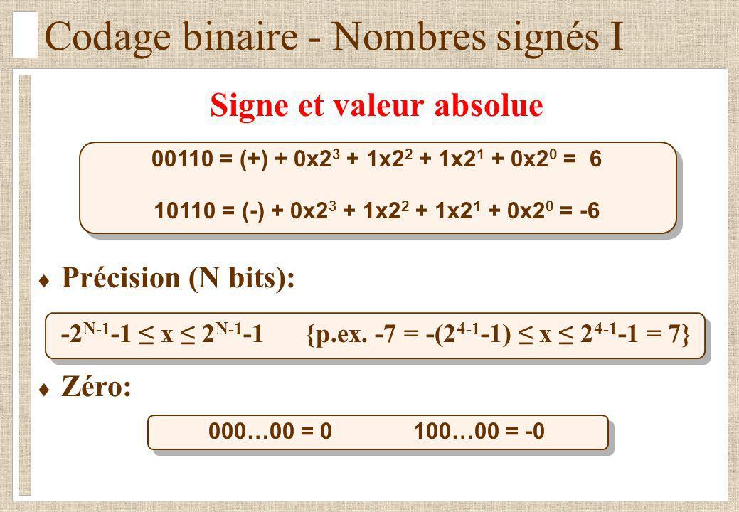 Codage binaire - Nombres signés I Signe et valeur absolue 00110 = (+) + 0x2 3 + 1x2 2 + 1x2 1 + 0x2 0 = 6 10110 = (-) + 0x2 3 + 1x2 2 + 1x2 1 + 0x2 0 = -6 Précision (N bits): -2 N-1 -1 x 2 N-1 -1 {p.ex.