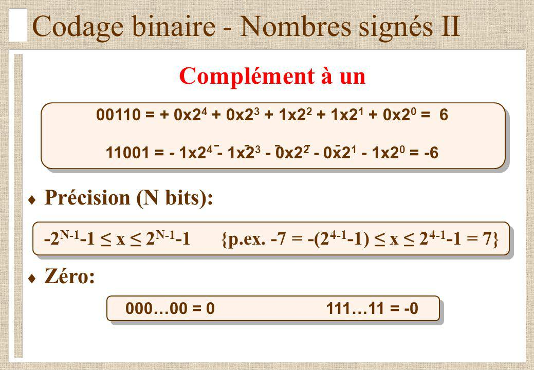 Codage binaire - Nombres signés II Complément à un 00110 = + 0x2 4 + 0x2 3 + 1x2 2 + 1x2 1 + 0x2 0 = 6. 11001 = - 1x2 4 - 1x2 3 - 0x2 2 - 0x2 1 - 1x2