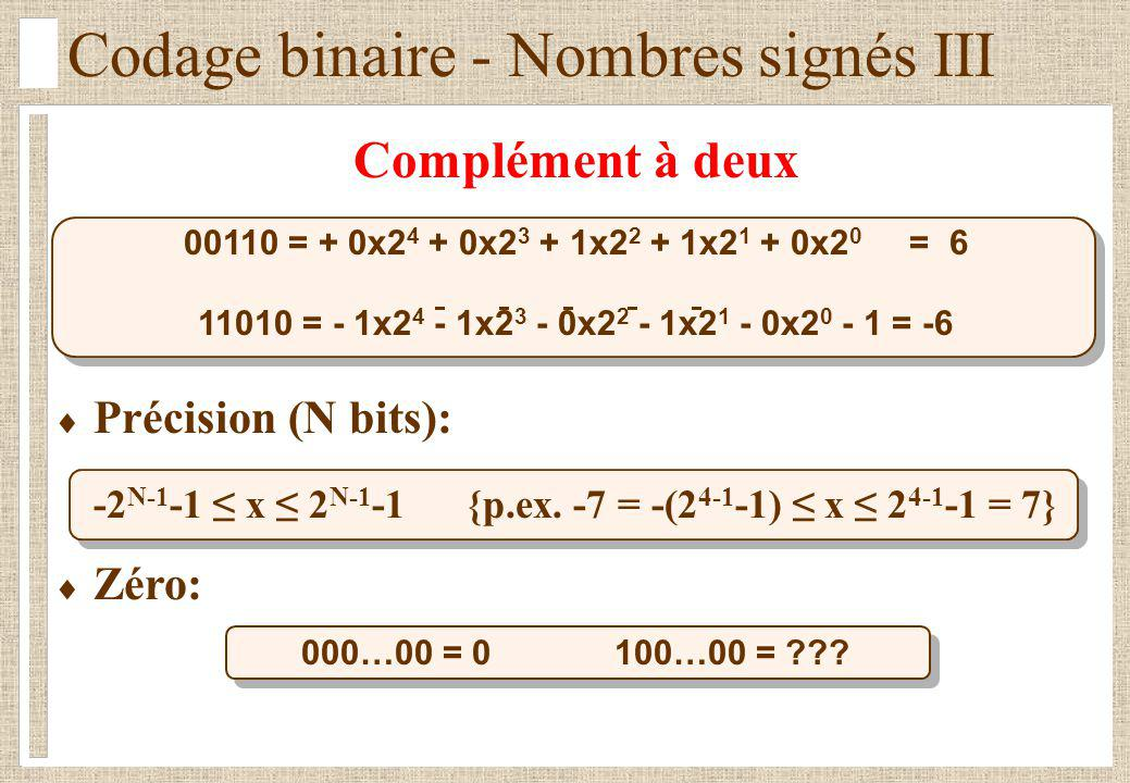 Codage binaire - Nombres signés III Complément à deux 00110 = + 0x2 4 + 0x2 3 + 1x2 2 + 1x2 1 + 0x2 0 = 6. 11010 = - 1x2 4 - 1x2 3 - 0x2 2 - 1x2 1 - 0