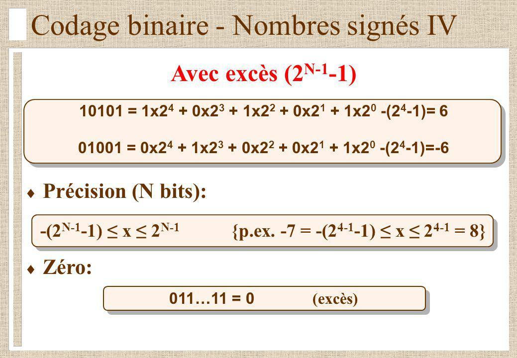 Codage binaire - Nombres signés IV Avec excès (2 N-1 -1) 10101 = 1x2 4 + 0x2 3 + 1x2 2 + 0x2 1 + 1x2 0 -(2 4 -1)= 6 01001 = 0x2 4 + 1x2 3 + 0x2 2 + 0x2 1 + 1x2 0 -(2 4 -1)=-6 Précision (N bits): -(2 N-1 -1) x 2 N-1 {p.ex.