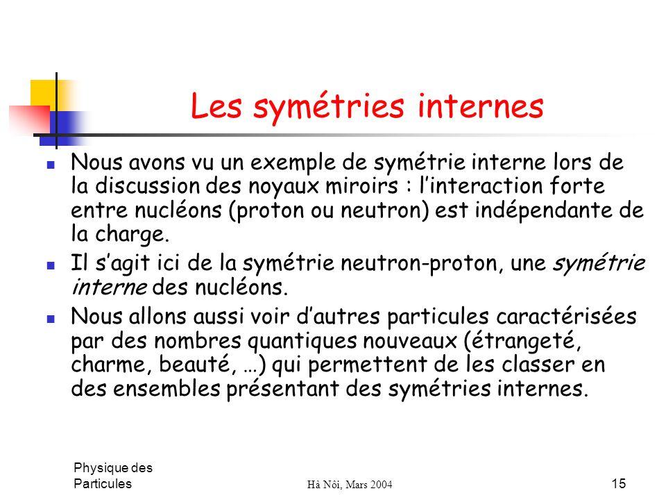 Physique des Particules Hà Nôi, Mars 2004 15 Les symétries internes Nous avons vu un exemple de symétrie interne lors de la discussion des noyaux miro