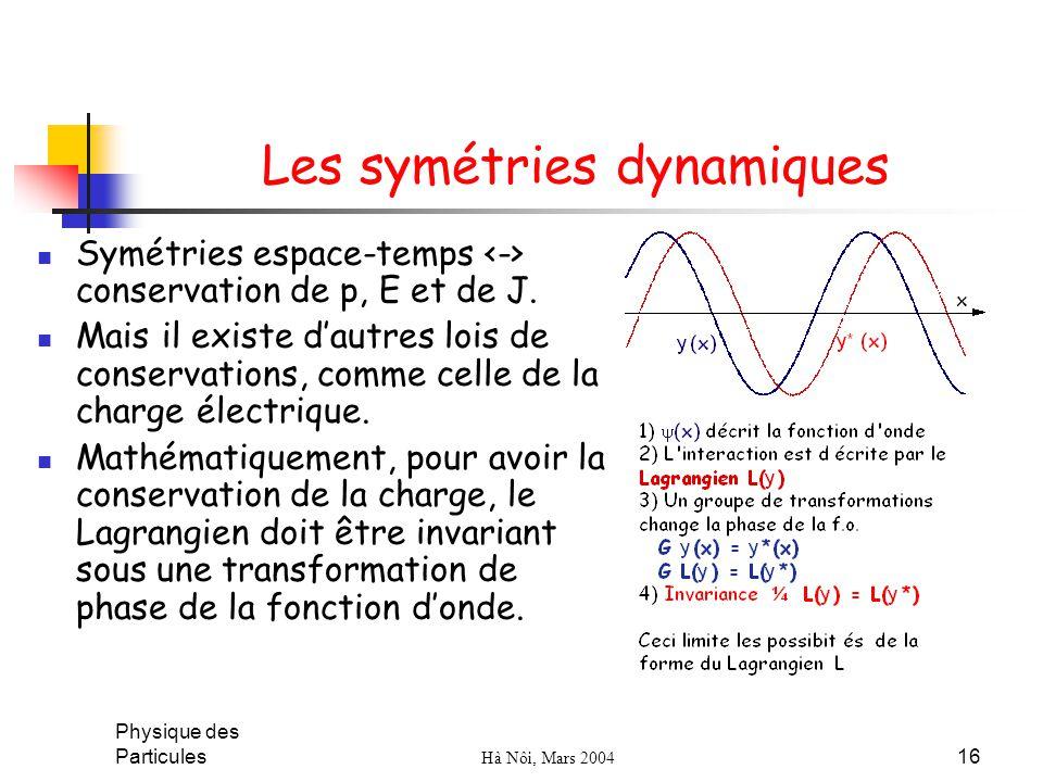 Physique des Particules Hà Nôi, Mars 2004 16 Les symétries dynamiques Symétries espace-temps conservation de p, E et de J. Mais il existe dautres lois