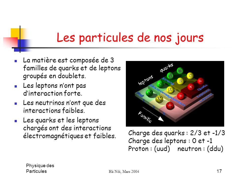 Physique des Particules Hà Nôi, Mars 2004 17 Les particules de nos jours La matière est composée de 3 familles de quarks et de leptons groupés en doub