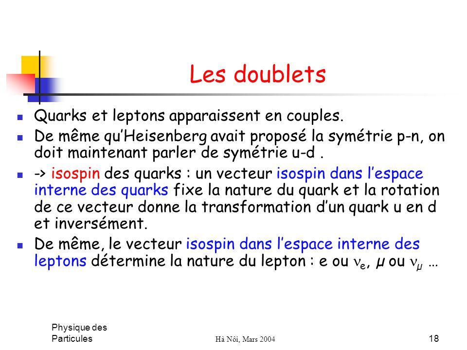 Physique des Particules Hà Nôi, Mars 2004 18 Les doublets Quarks et leptons apparaissent en couples. De même quHeisenberg avait proposé la symétrie p-