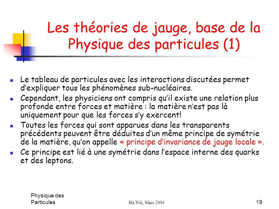 Physique des Particules Hà Nôi, Mars 2004 19 Les théories de jauge, base de la Physique des particules (1) Le tableau de particules avec les interacti