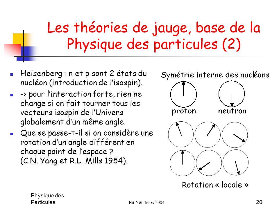 Physique des Particules Hà Nôi, Mars 2004 20 Les théories de jauge, base de la Physique des particules (2) Heisenberg : n et p sont 2 états du nucléon