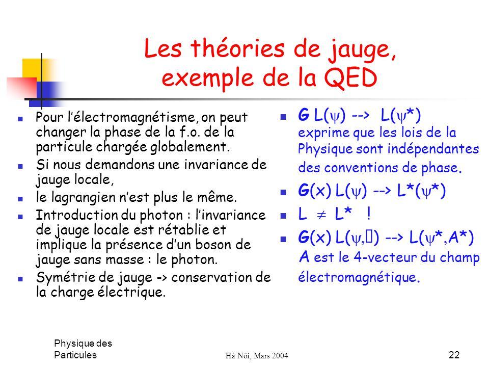 Physique des Particules Hà Nôi, Mars 2004 22 Les théories de jauge, exemple de la QED Pour lélectromagnétisme, on peut changer la phase de la f.o. de