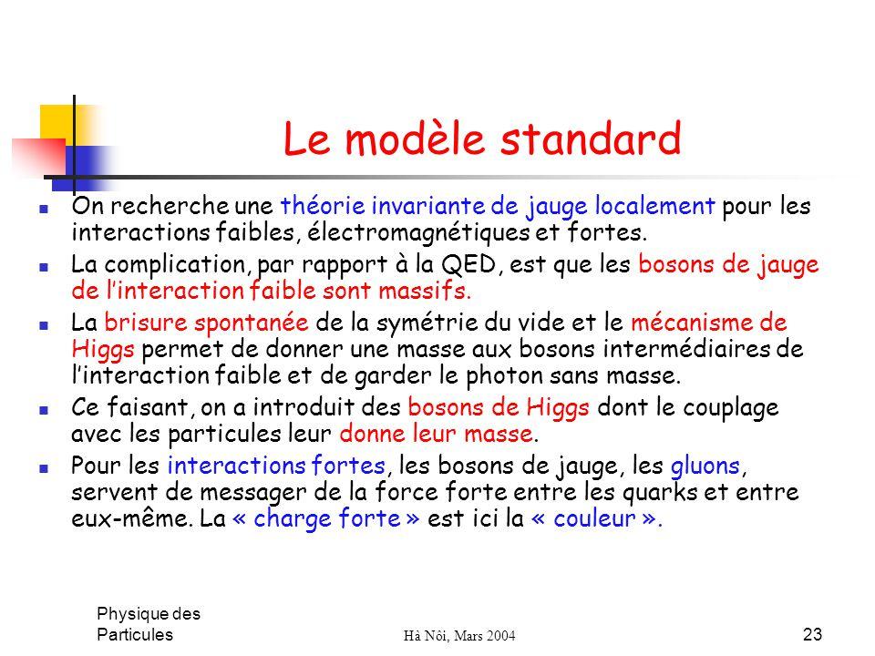 Physique des Particules Hà Nôi, Mars 2004 23 Le modèle standard On recherche une théorie invariante de jauge localement pour les interactions faibles,