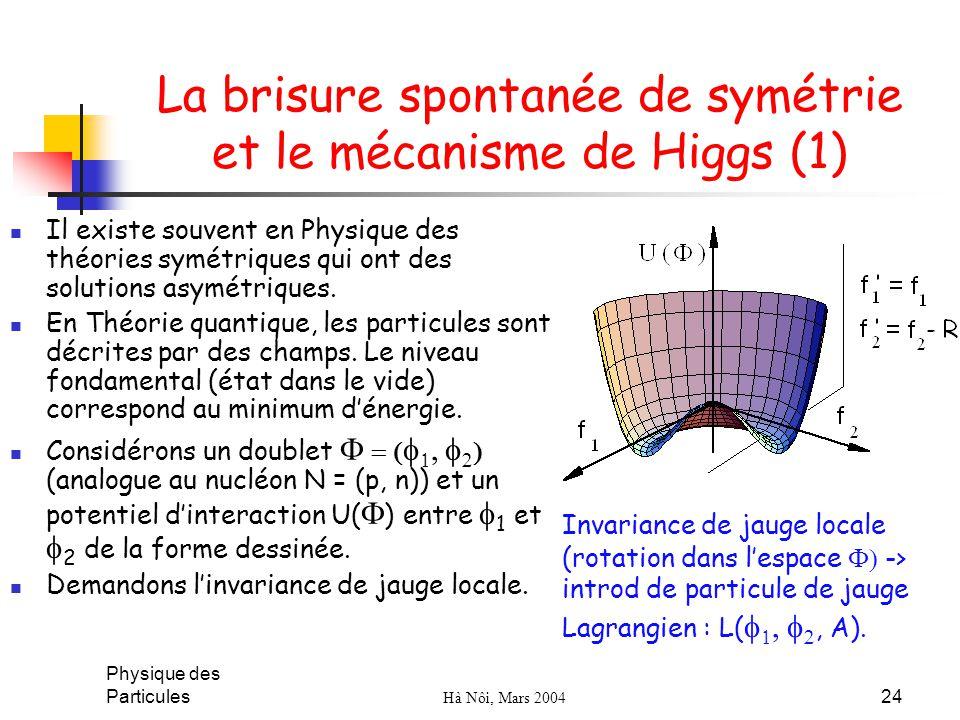 Physique des Particules Hà Nôi, Mars 2004 24 La brisure spontanée de symétrie et le mécanisme de Higgs (1) Il existe souvent en Physique des théories