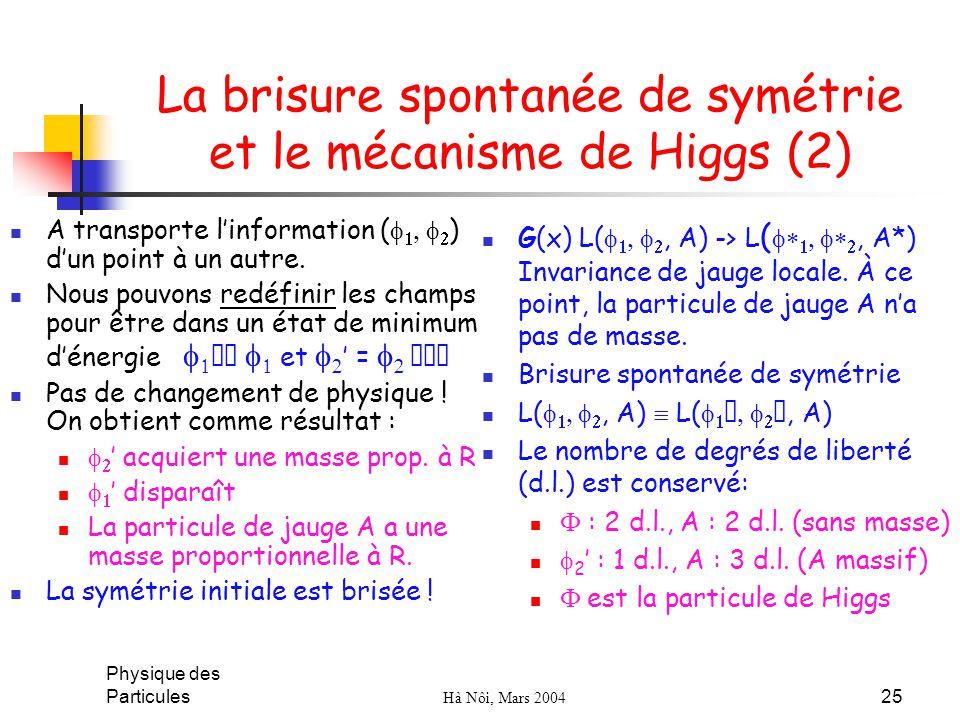 Physique des Particules Hà Nôi, Mars 2004 25 La brisure spontanée de symétrie et le mécanisme de Higgs (2) A transporte linformation ( ) dun point à u