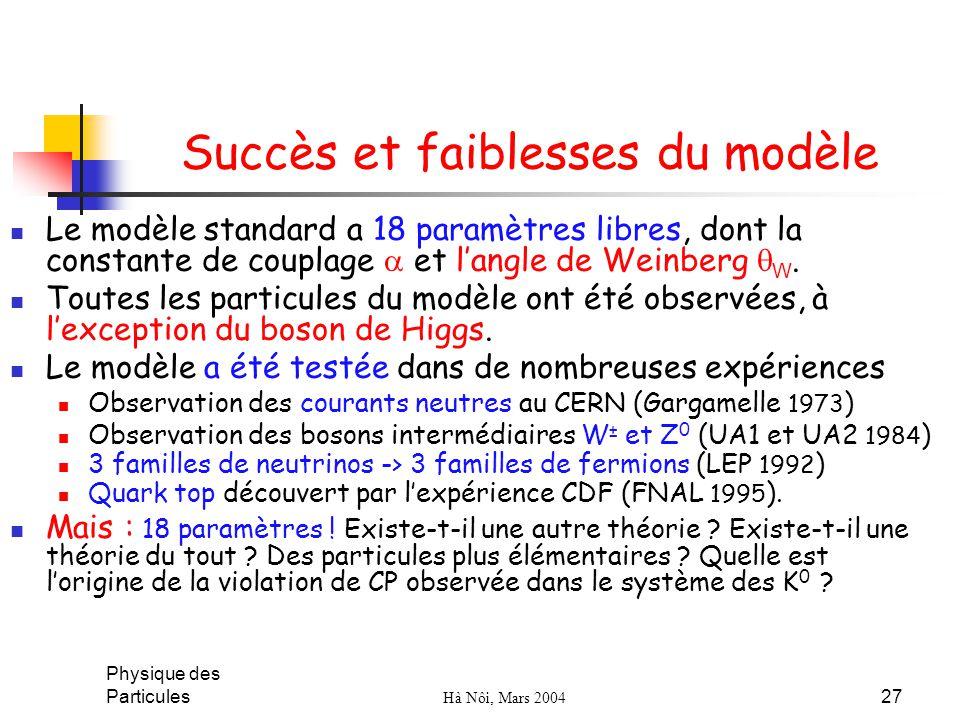 Physique des Particules Hà Nôi, Mars 2004 27 Succès et faiblesses du modèle Le modèle standard a 18 paramètres libres, dont la constante de couplage e