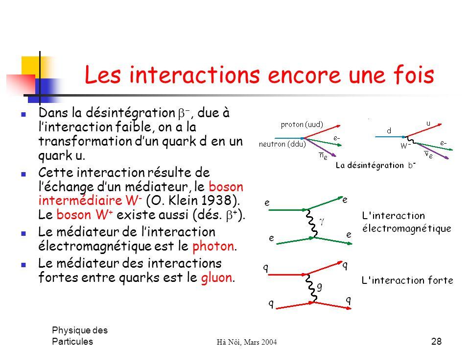 Physique des Particules Hà Nôi, Mars 2004 28 Les interactions encore une fois Dans la désintégration, due à linteraction faible, on a la transformatio