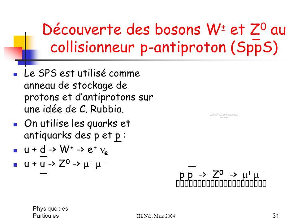 Physique des Particules Hà Nôi, Mars 2004 31 Découverte des bosons W ± et Z 0 au collisionneur p-antiproton (SppS) Le SPS est utilisé comme anneau de