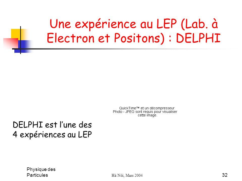 Physique des Particules Hà Nôi, Mars 2004 32 Une expérience au LEP (Lab. à Electron et Positons) : DELPHI DELPHI est lune des 4 expériences au LEP