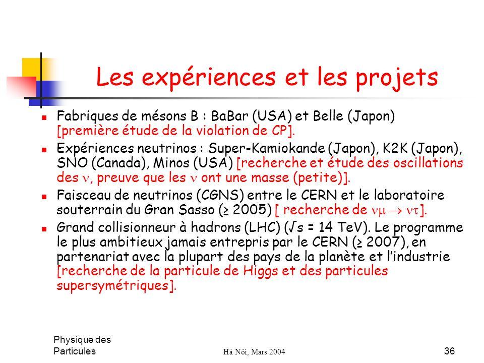 Physique des Particules Hà Nôi, Mars 2004 36 Les expériences et les projets Fabriques de mésons B : BaBar (USA) et Belle (Japon) [première étude de la