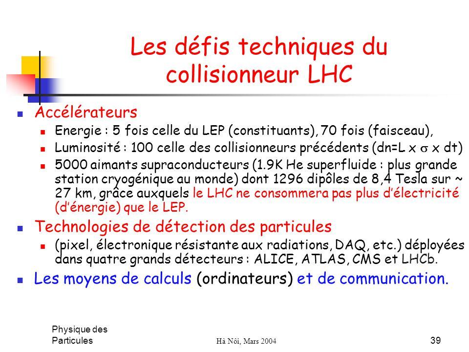 Physique des Particules Hà Nôi, Mars 2004 39 Les défis techniques du collisionneur LHC Accélérateurs Energie : 5 fois celle du LEP (constituants), 70