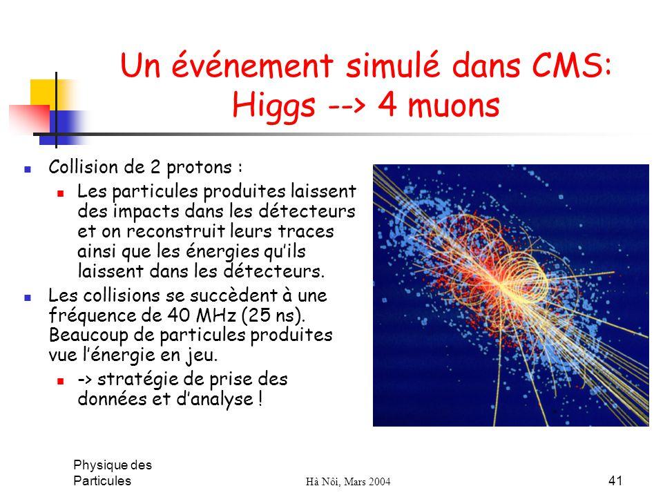 Physique des Particules Hà Nôi, Mars 2004 41 Un événement simulé dans CMS: Higgs --> 4 muons Collision de 2 protons : Les particules produites laissen