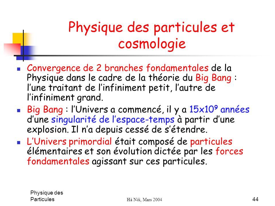 Physique des Particules Hà Nôi, Mars 2004 44 Physique des particules et cosmologie Convergence de 2 branches fondamentales de la Physique dans le cadr