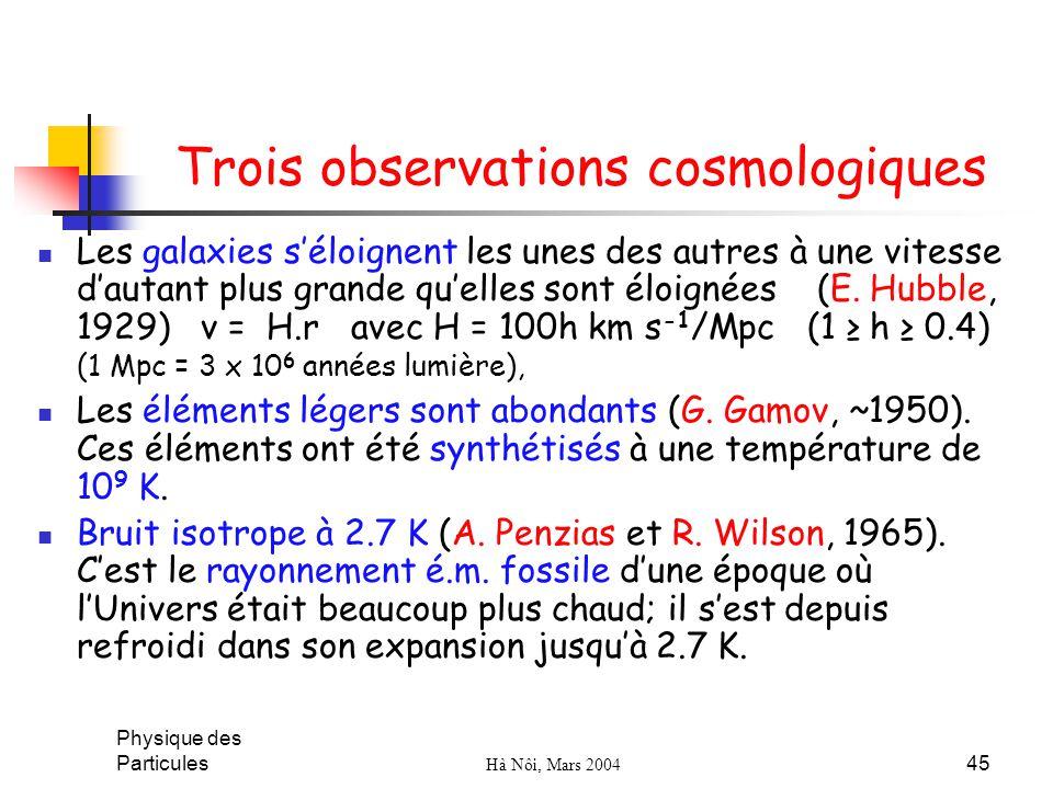 Physique des Particules Hà Nôi, Mars 2004 45 Trois observations cosmologiques Les galaxies séloignent les unes des autres à une vitesse dautant plus g