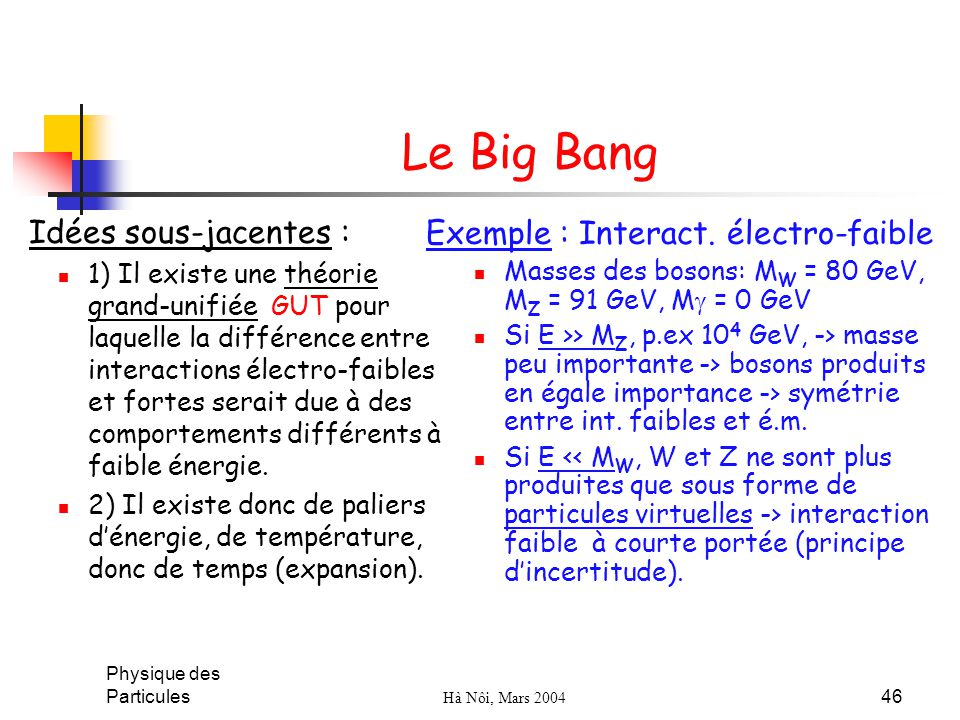 Physique des Particules Hà Nôi, Mars 2004 46 Le Big Bang Idées sous-jacentes : 1) Il existe une théorie grand-unifiée GUT pour laquelle la différence