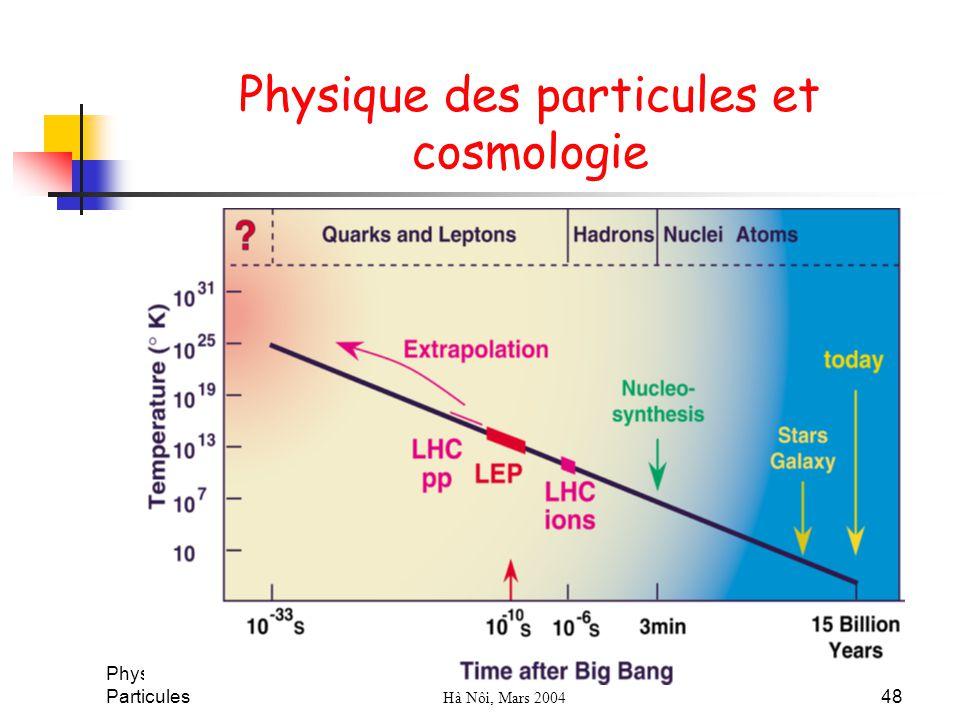Physique des Particules Hà Nôi, Mars 2004 48 Physique des particules et cosmologie