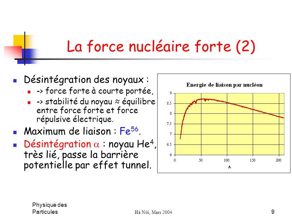 Physique des Particules Hà Nôi, Mars 2004 9 La force nucléaire forte (2) Désintégration des noyaux : -> force forte à courte portée, -> stabilité du n