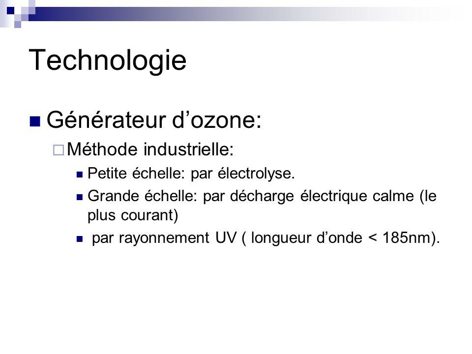 Technologie Générateur dozone: Méthode industrielle: Petite échelle: par électrolyse.