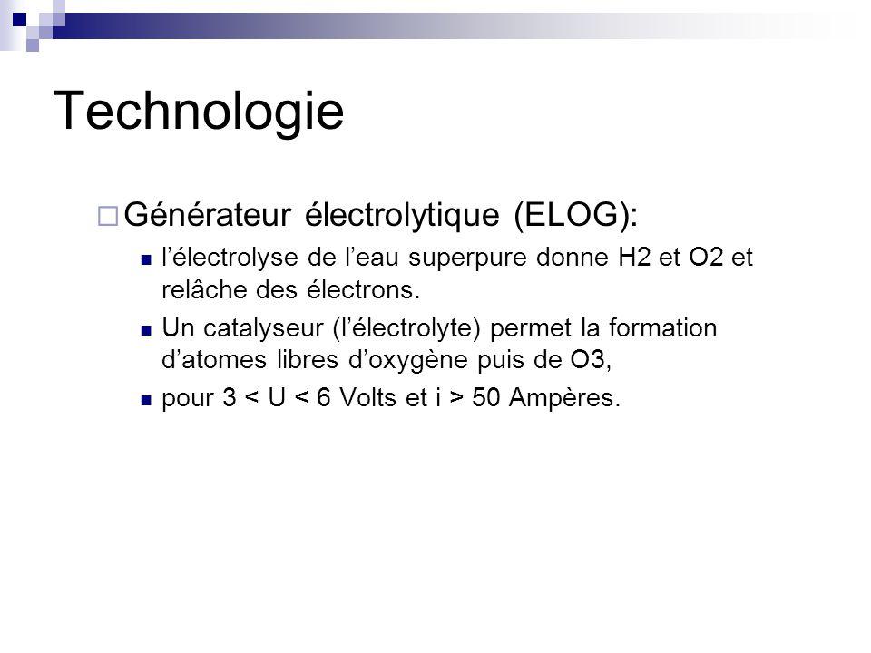 Technologie Générateur électrolytique (ELOG): lélectrolyse de leau superpure donne H2 et O2 et relâche des électrons.