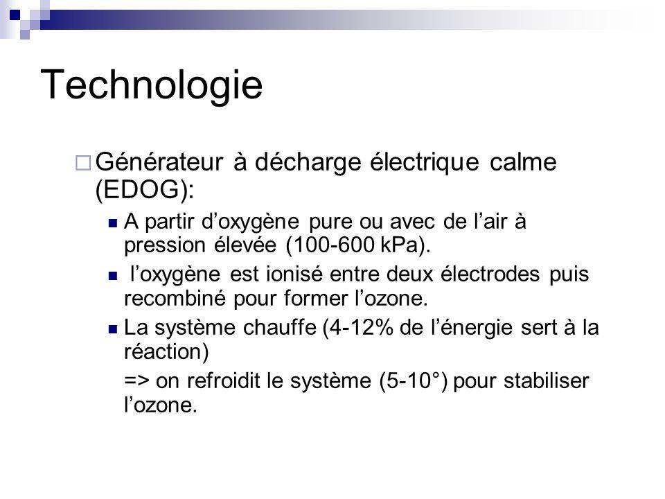 Technologie Générateur à décharge électrique calme (EDOG): A partir doxygène pure ou avec de lair à pression élevée (100-600 kPa).