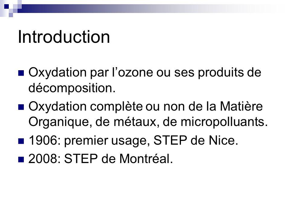 Introduction Oxydation par lozone ou ses produits de décomposition.
