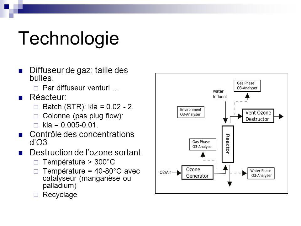 Technologie Diffuseur de gaz: taille des bulles.