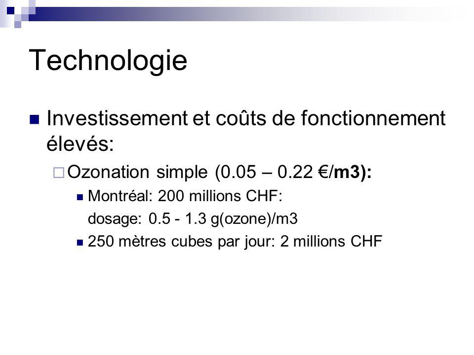 Technologie Investissement et coûts de fonctionnement élevés: Ozonation simple (0.05 – 0.22 /m3): Montréal: 200 millions CHF: dosage: 0.5 - 1.3 g(ozone)/m3 250 mètres cubes par jour: 2 millions CHF