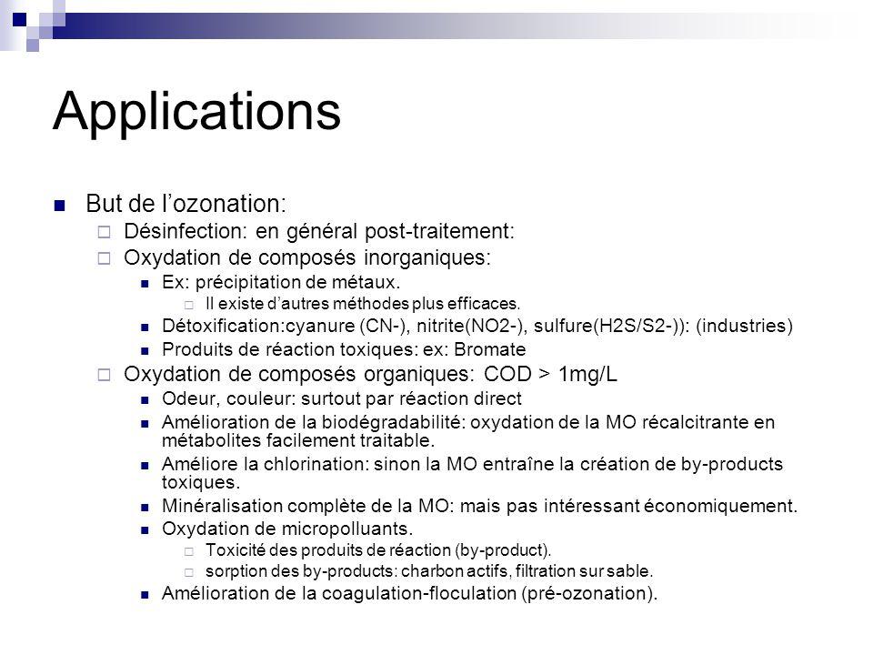 Applications But de lozonation: Désinfection: en général post-traitement: Oxydation de composés inorganiques: Ex: précipitation de métaux.