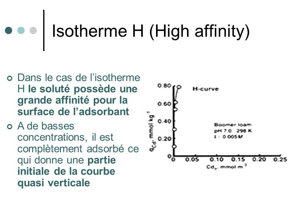Isotherme H (High affinity) Dans le cas de lisotherme H le soluté possède une grande affinité pour la surface de ladsorbant A de basses concentrations