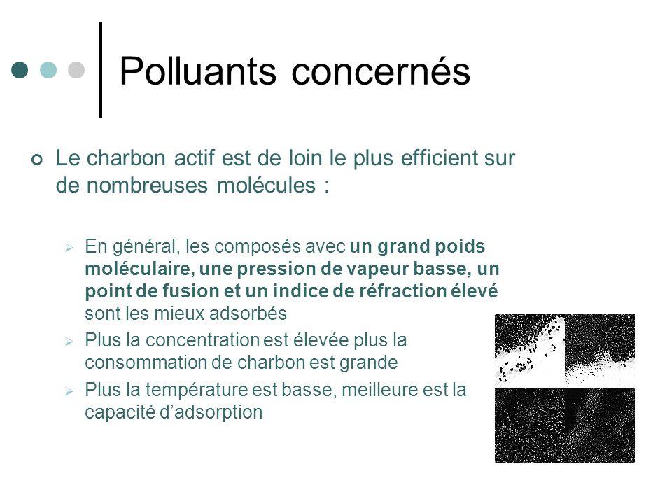 Polluants concernés Le charbon actif est de loin le plus efficient sur de nombreuses molécules : En général, les composés avec un grand poids molécula