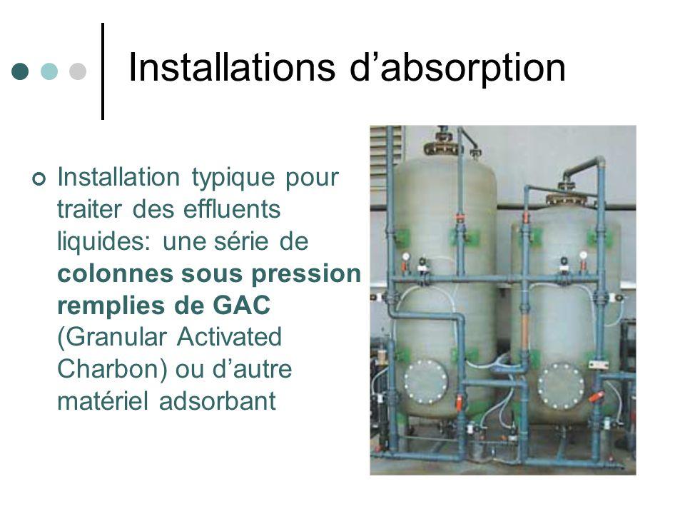 Installations dabsorption Installation typique pour traiter des effluents liquides: une série de colonnes sous pression remplies de GAC (Granular Acti