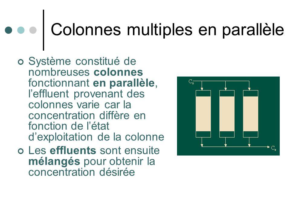 Colonnes multiples en parallèle Système constitué de nombreuses colonnes fonctionnant en parallèle, leffluent provenant des colonnes varie car la conc