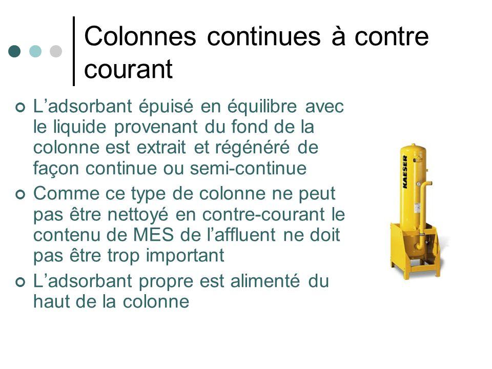 Colonnes continues à contre courant Ladsorbant épuisé en équilibre avec le liquide provenant du fond de la colonne est extrait et régénéré de façon co