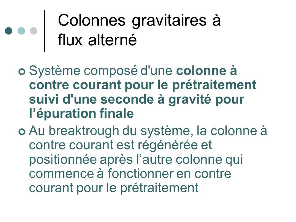 Colonnes gravitaires à flux alterné Système composé d'une colonne à contre courant pour le prétraitement suivi d'une seconde à gravité pour lépuration