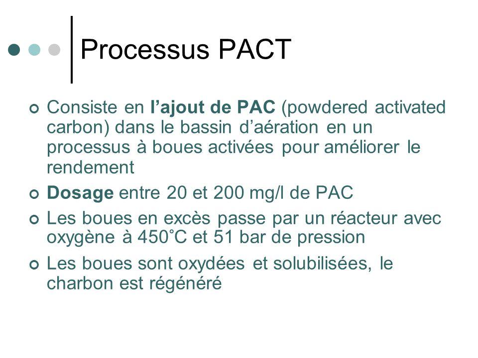 Processus PACT Consiste en lajout de PAC (powdered activated carbon) dans le bassin daération en un processus à boues activées pour améliorer le rende