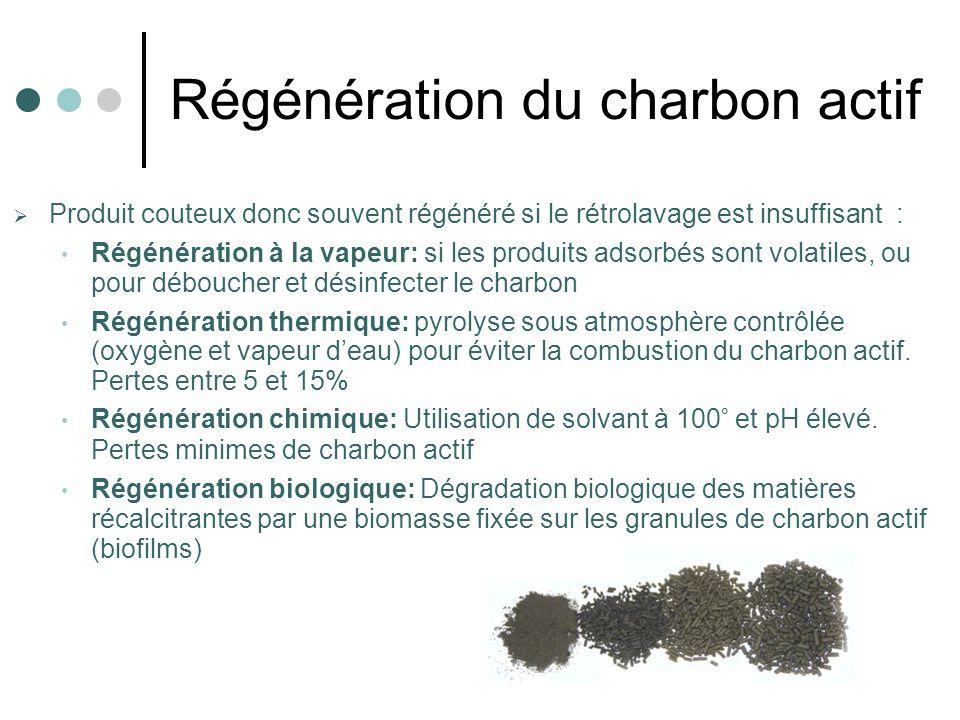 Régénération du charbon actif Produit couteux donc souvent régénéré si le rétrolavage est insuffisant : Régénération à la vapeur: si les produits adso