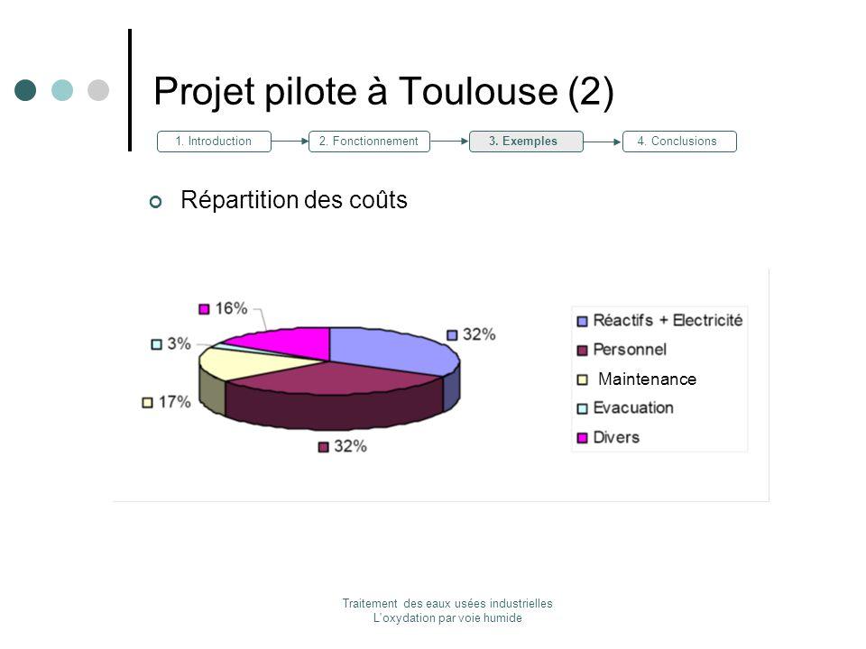 Traitement des eaux usées industrielles L'oxydation par voie humide Projet pilote à Toulouse (2) Répartition des coûts 4. Conclusions3. Exemples2. Fon