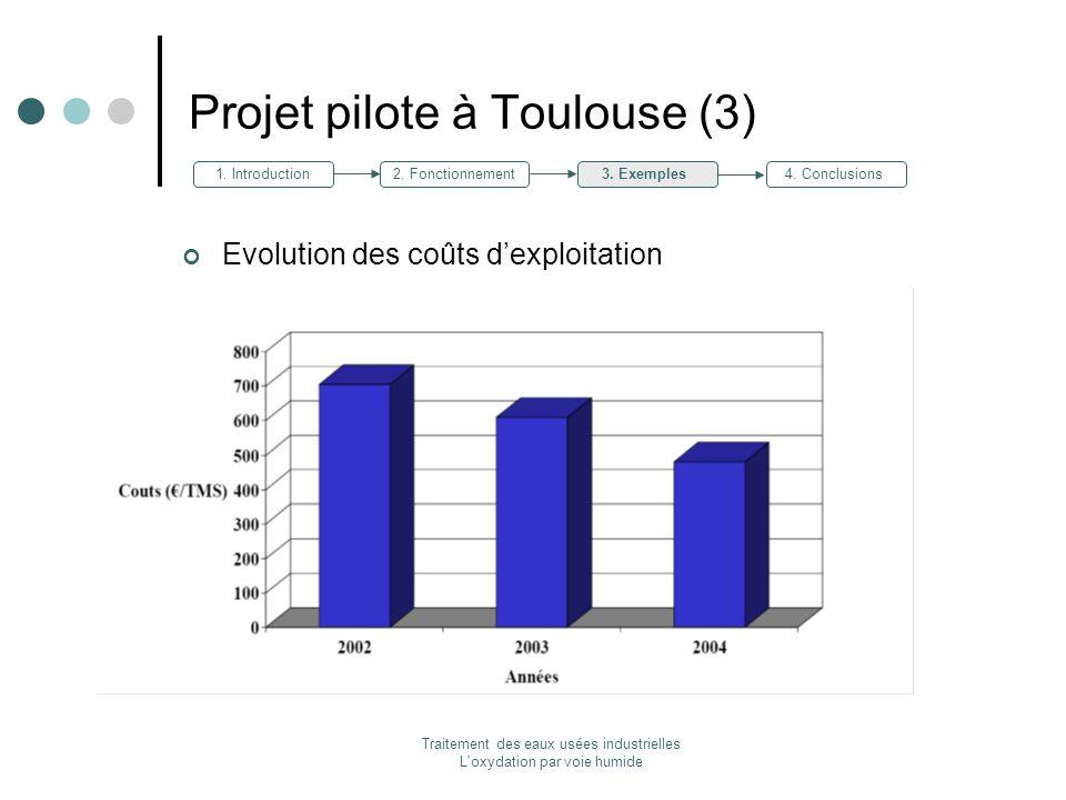 Traitement des eaux usées industrielles L'oxydation par voie humide Projet pilote à Toulouse (3) Evolution des coûts dexploitation 4. Conclusions3. Ex