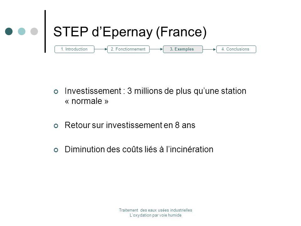 Traitement des eaux usées industrielles L'oxydation par voie humide STEP dEpernay (France) Investissement : 3 millions de plus quune station « normale